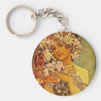 mucha flowers key chains