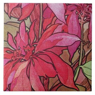 Mucha Poinsettias Art Nouveau Tile Trivet Gift Box