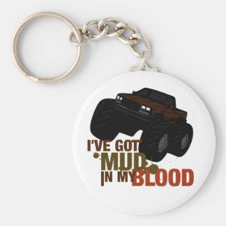 Mud in my Blood Keychains