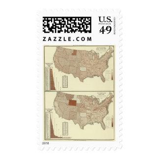 Muertes, entéricas, fiebre escarlata sellos postales