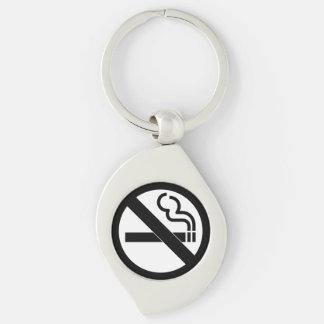 Muestra blanco y negro de no fumadores llavero plateado en forma de espiral