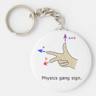 Muestra de la cuadrilla de la física del producto  llaveros