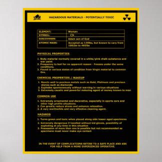 Muestra del material peligroso - poster de las muj