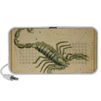 Muestra del vintage del escorpión escorpión de l mini altavoces