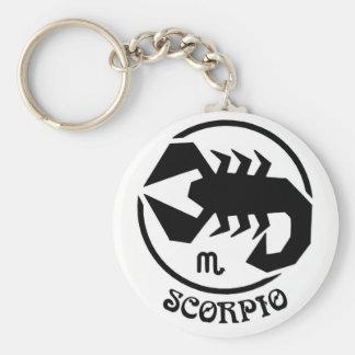 Muestra del zodiaco del escorpión llavero redondo tipo pin