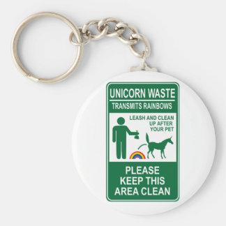 Muestra inútil del unicornio llavero personalizado