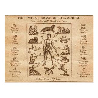 Muestras del vintage 12 del zodiaco postal