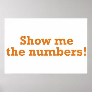 ¡Muéstreme los números Impresiones