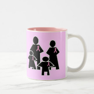 Mug - Breast Cancer Support