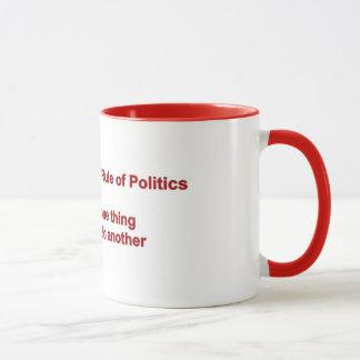 Mug - First Rule of Politics