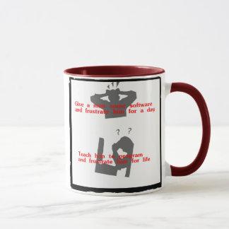 Mug - Frustrated Man
