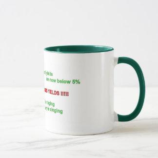 Mug - Junk Bond Yields below 5%