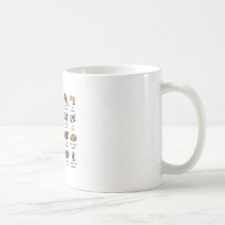 Mug: Mixtec day symbols Classic White Coffee Mug