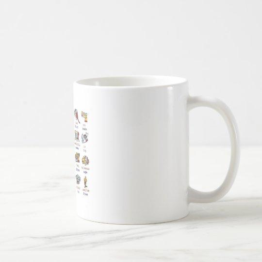Mug: Mixtec day symbols Coffee Mug