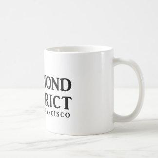 Mug - No URL