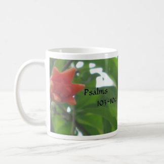 Mug - Praise the Lord