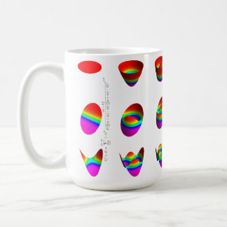 mug, table of Zernike polynomials Classic White Coffee Mug