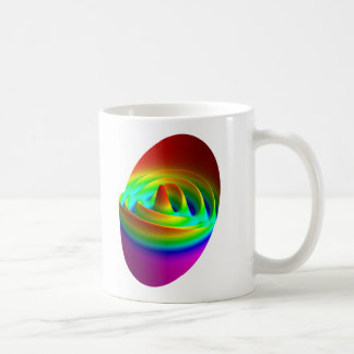 mug, Zernike polynomial Z(15,1) Classic White Coffee Mug