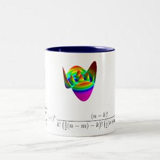 mug - Zernike recursion