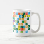 if you love chemistry, you'll love this website. As long as you don't mind them making up elements that don't Really exist and getting rid of some letters to  make things like m,l,a,g  Mugs and Steins
