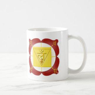 Mugs with Earth Chakra