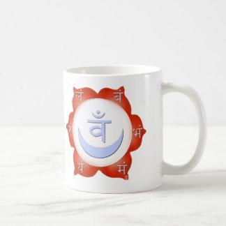 Mugs with Water Chakra