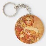 Mujer con el ramo de Oragna Llavero Redondo Tipo Pin