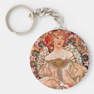 Mujer de Champán - F. Champenois Imprimeur Llavero Redondo Tipo Pin