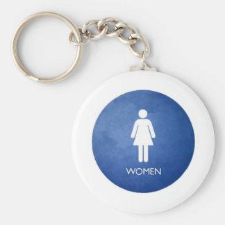 Mujeres Llaveros Personalizados