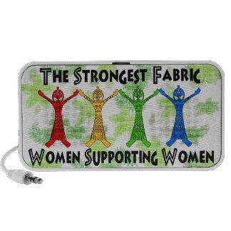 Mujeres que apoyan a mujeres laptop altavoces