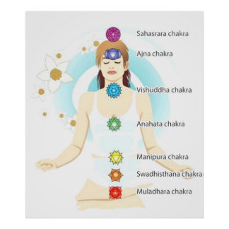 mujeres siete símbolos del chakra que sientan el a poster