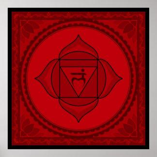 Muladhara or root chakra Poster