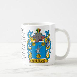 Mulholland, el origen, el significado y el escudo taza