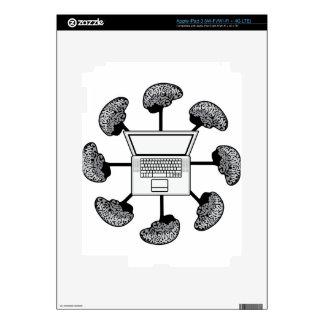 Multi-mind computer. Business Network. E-learning iPad 3 Skin