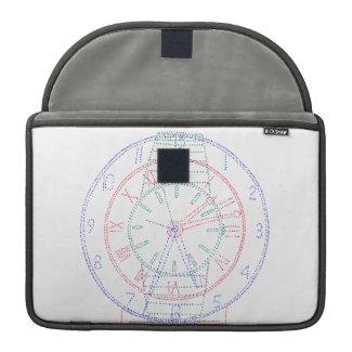 Multiclock - Macbook Pro 15