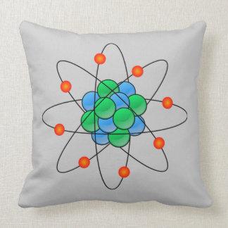 Multicoloured Nuclear atom
