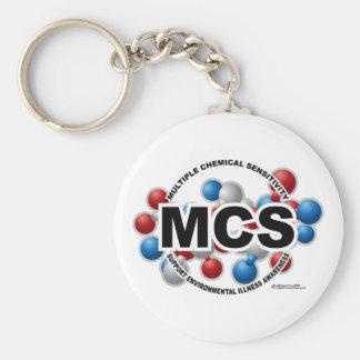 Multiple Chemical Sensitivity Basic Round Button Keychain