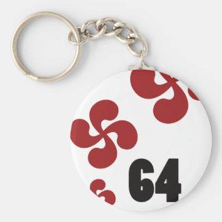 Multiple croix64.ai keychain
