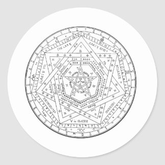 (multiple products classic round sticker