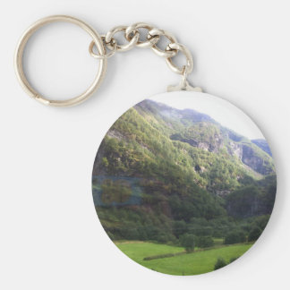 MULTIPLE PRODUCTS DESIGN- NORWAY Landscapes Keychains