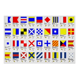 Multiple Signals Chart Posters