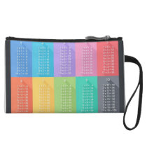 Multiplication Chart Wristlet Wallet