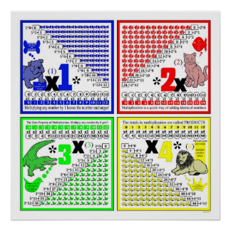 Multiplication Group/B1/4/573 Poster