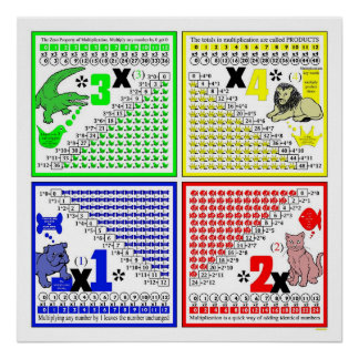 Multiplication Group/D1/4/575 Poster