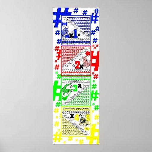 Multiplication Group/E1/4/577 Poster