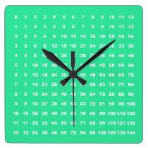 Multiplication Table 12x12 Math Fun (Aquamarine) Square Wall Clock