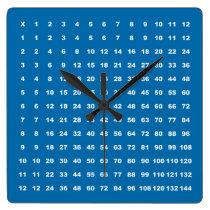 Multiplication Table 12x12 Math Fun (Blue Cadet) Square Wall Clock