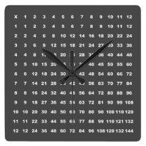 Multiplication Table 12x12 Math Fun (Dark Gray) Square Wall Clock