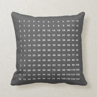 Multiplication Table 12x12 Math Fun (Dark Gray) Throw Pillow