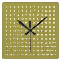 Multiplication Table 12x12 Math Fun (Dark Khaki) Square Wall Clock